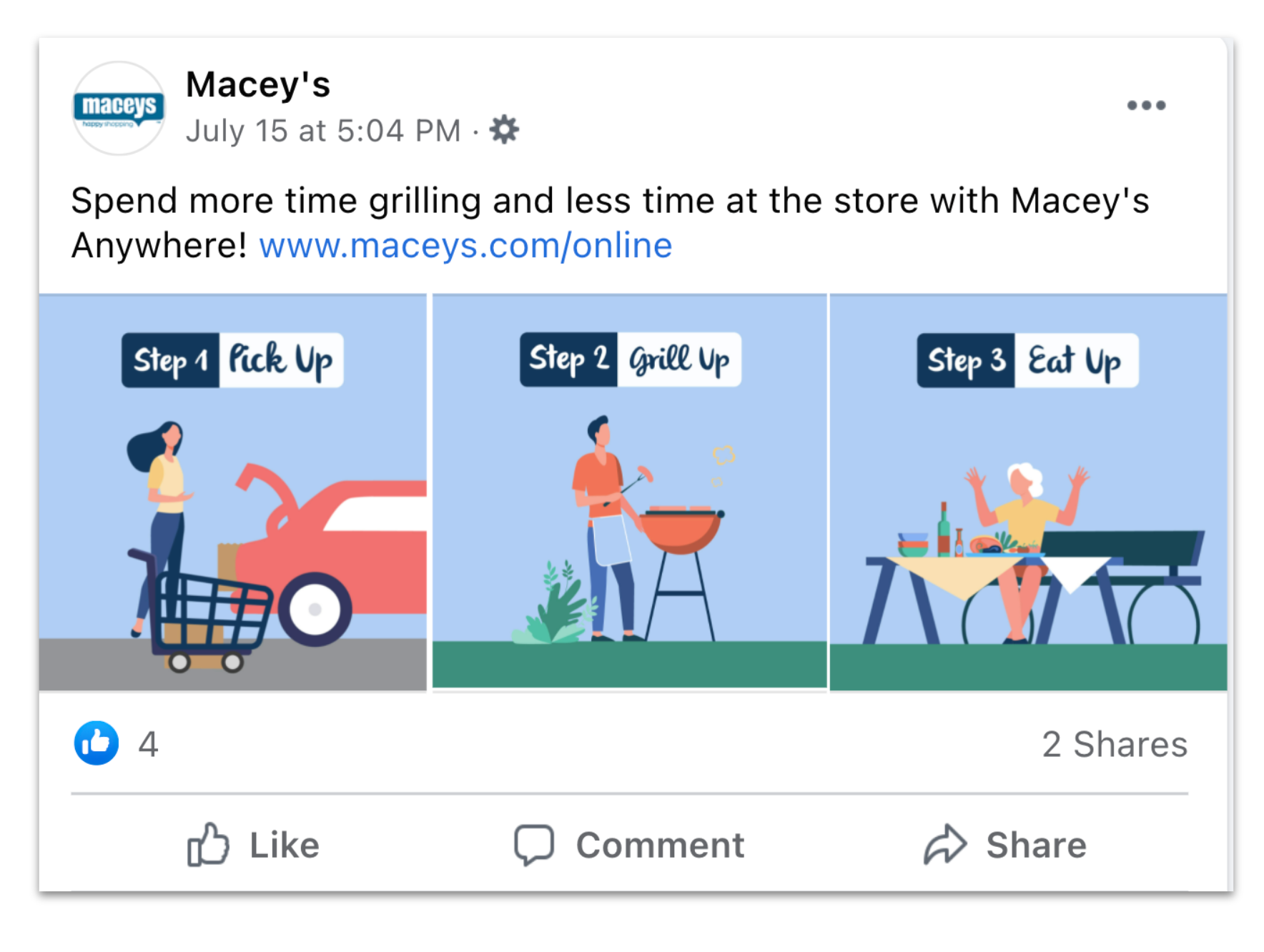 Image of Macey's Facebook post with three infographics depicting the three steps of online ordering: 1. Pick up 2. Grill up 3. Eat up